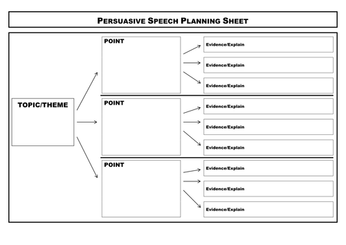 Persuasive speech by smudge78 teaching resources tes spiritdancerdesigns Gallery