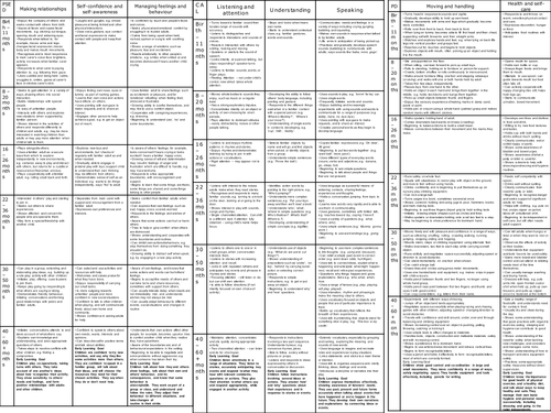 2012 development matters on one sheet by sojourn | Teaching Resources - photo#48
