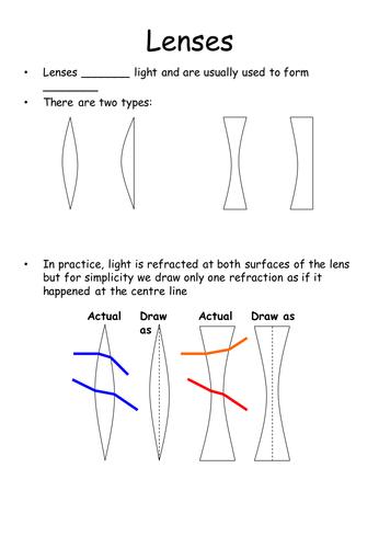 Lenses Worksheet By Rajndhra Teaching Resources Tes