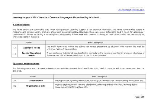 Glossary for SEN / SpLD / Special Needs