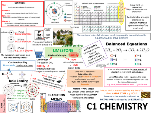 C1 AQA Chemistry Revision Posters