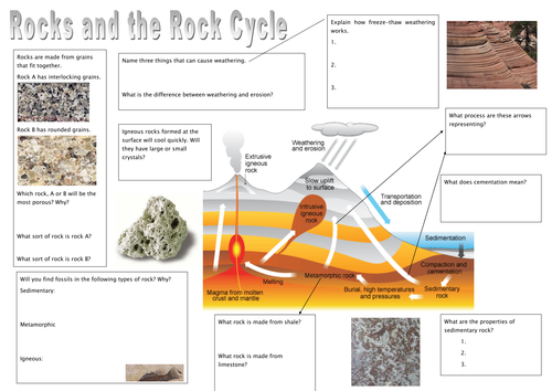 Rock cycle revision by mstones Teaching Resources Tes – Rock Cycle Worksheet