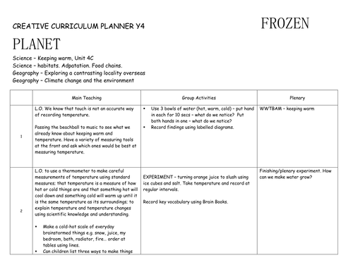 frozen planet y4 planning keeping warm by missboom teaching resources tes. Black Bedroom Furniture Sets. Home Design Ideas