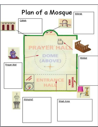 Plan Of A Mosque By Jomax766 Teaching Resources Tes