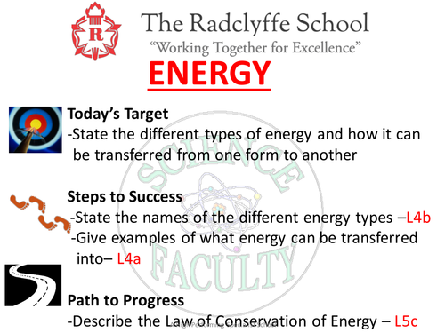 Different Types Of Energy And Energy Transfer By Bigdavekelly