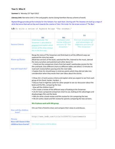 Multi-modal texts - The Snowman Activities