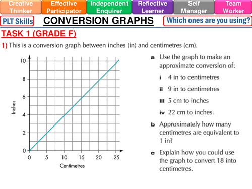 Comparative and Composite Bar Charts by dannytheref - Teaching ...
