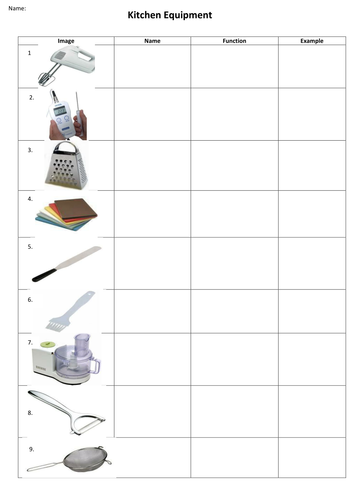 Kitchen Equipment By Fpayton Teaching Resources Tes