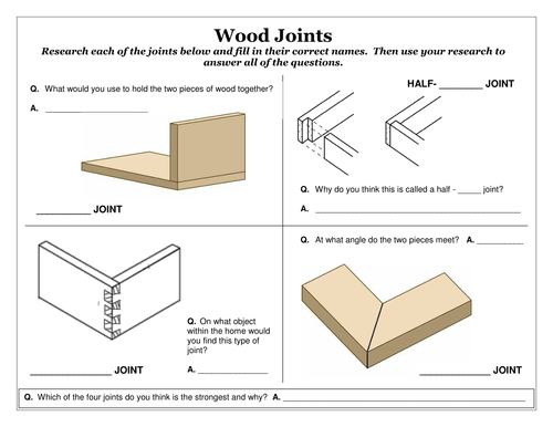 Wood Joints by ClaireBrennan26 - Teaching Resources - Tes