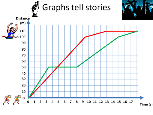 Graphs Tell Stories by alessio - Teaching Resources - TES