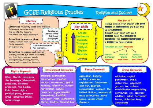Literacy Placemat GCSE Unit 8