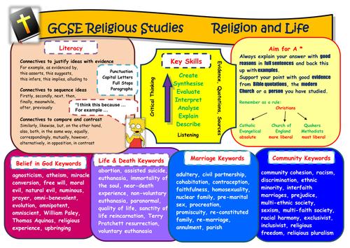 Literacy Placemat GCSE Unit 2