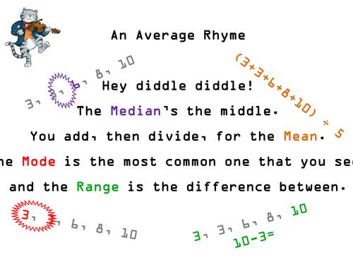Mean Median Mode Amp Range Reminder Rhyme By Ecolady