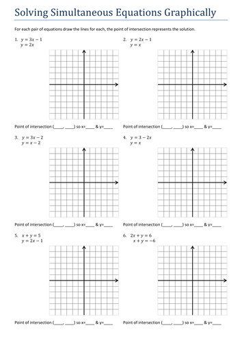gcsesimultaneous equations graphically worksheet by tristanjones teaching resources tes - Solving Systems By Graphing Worksheet