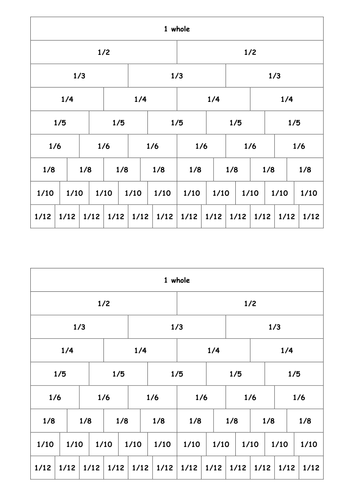 Division Chunking Method Worksheet by mad80 - Teaching Resources - Tes