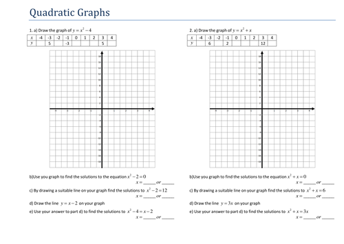 Simultaneous Equations w 1 quadratic graphically by Tristanjones – Graphing Quadratic Functions Worksheets