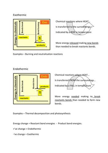 Exothermic/endothermic revision sheet