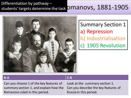 a brief history of 1905 russian revolution and tsar nicholas romanov ii Nicholas ii of russia was a ruthless and terrible dictator from england during the years 1894 - 1917 he is considered to be one of the worst dictators in history and is responsible for the deaths of thousands.