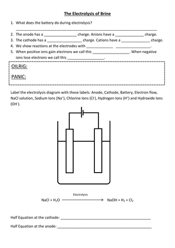 Electrolysis Of Brine By Michaelawelsh Teaching Resources Tes