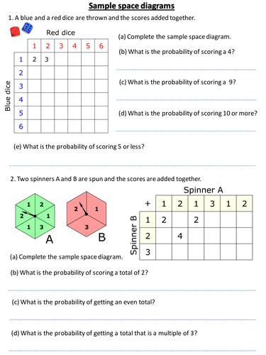 Sample space worksheet by kirbybill - Teaching Resources - Tes