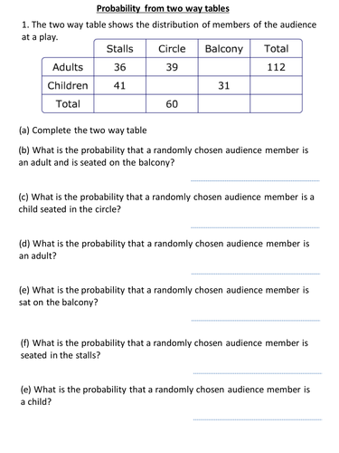 Probability From Two Way Tables By Kirbybill Teaching