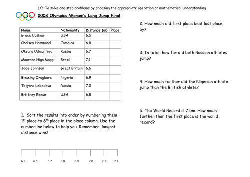 Olympic themed Maths by debstreet Teaching Resources TES – Math Olympics Worksheets