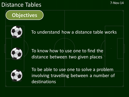 Distance Tables or Charts