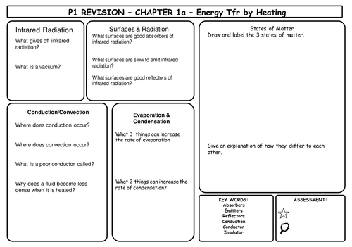 AQA P1 revision sheets