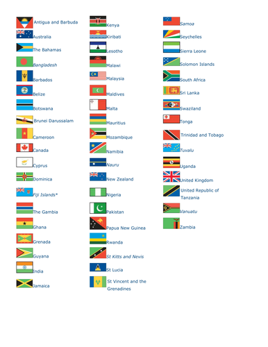British Empire / Commonwealth Countries