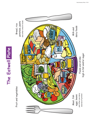 Healthy Eating Activities By Gjpacker84 Teaching Resources Tes