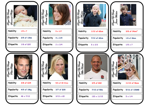 Royal Family Top Trumps Cards - Fractions