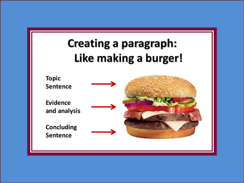 essay writing hamburger method