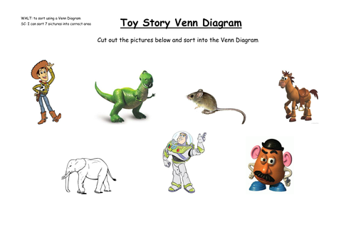 Toy Story Venn Diagram by rodders33 - Teaching Resources - TES