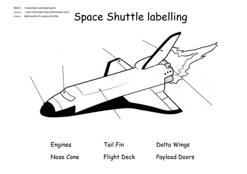 Space Ship Labelling By Rodders33 Teaching Resources Tes