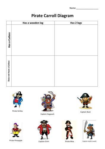 Pirate Carroll    Diagram    by rodders33   Teaching Resources
