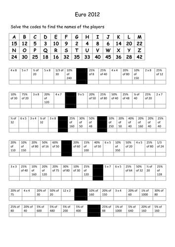 Euro 2012 Player codes
