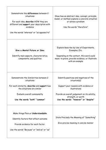 Exam keyword flashcard  e.g.  'explain' 'evaluate'