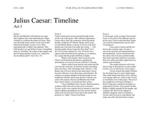 Printable Handout: Julius Caesar Summary