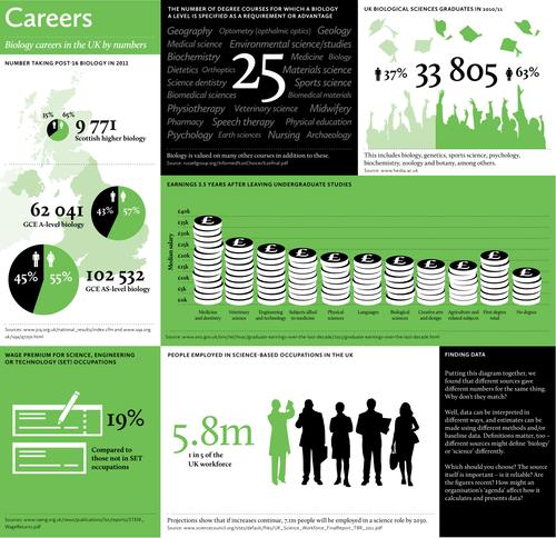 Science Teacher Job Facts