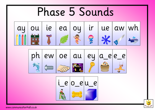 Image result for phase 5 sounds