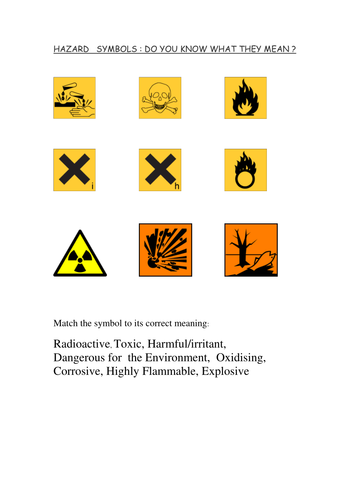 Hazard Symbols By Rainbowhunter Teaching Resources Tes