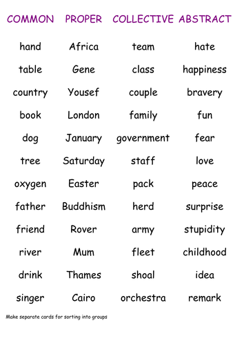 Worksheets Types Of Nouns Worksheet 4 types of nouns by chris1940 teaching resources tes