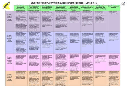 Student friendly reading & writing self-assessment