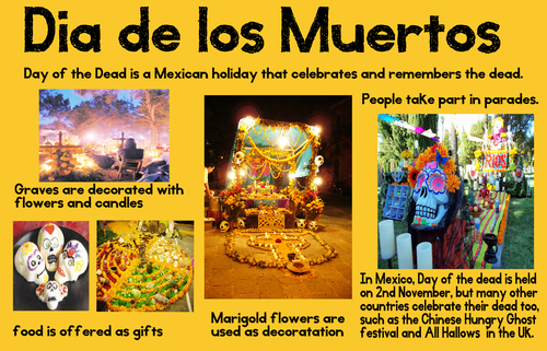 Day Of The Dead Worksheet By Rhiannonedwards Teaching