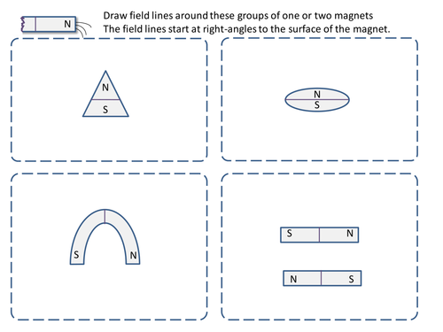 Draw field lines on images of magnets