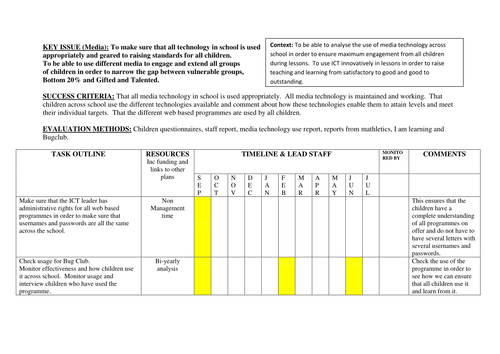 OFSTED action plan templates by choralsongster Teaching – Individual Action Plan Template