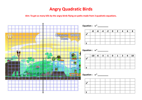 Angry Quadratic Birds by ybhana1 Teaching Resources TES – Quadratic Transformations Worksheet