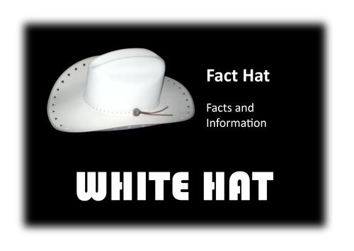 De Bono thinking hats classroom posters