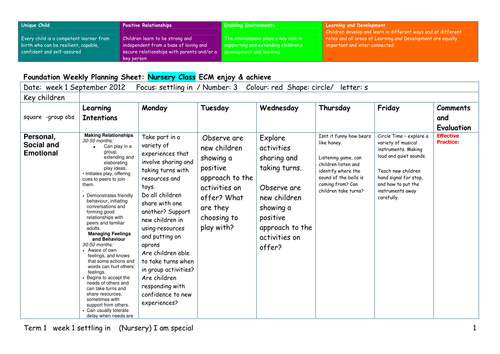 EYFS Medium term planning 2012 Ourselves
