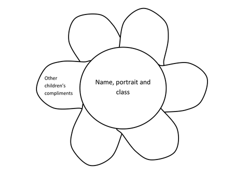 Line Drawing Ks1 : Flower friendship compliments first day activity by